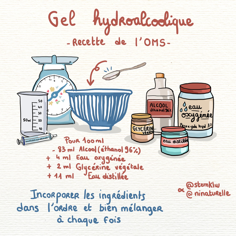 Gel hydroalcoolique par l'OMS - Ninaturelle